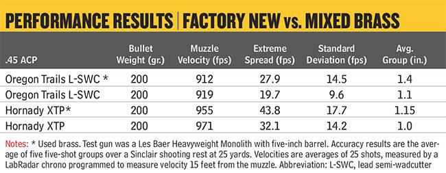 Brass-Versus-Fired-Results