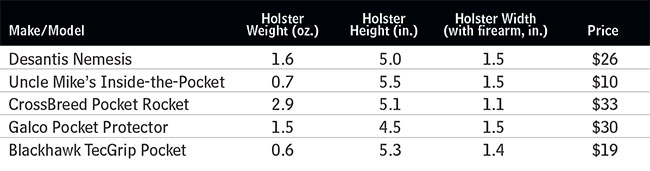 Five-Compact-Carry-Holsters-chart