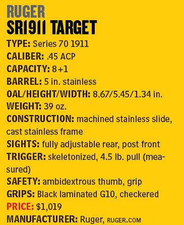Ruger-SR1911-Target Specs