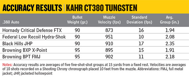 CT380-Tungsten-Accuracy