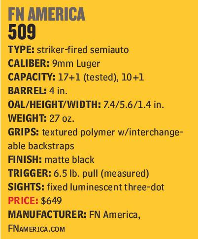 FN509-Specs