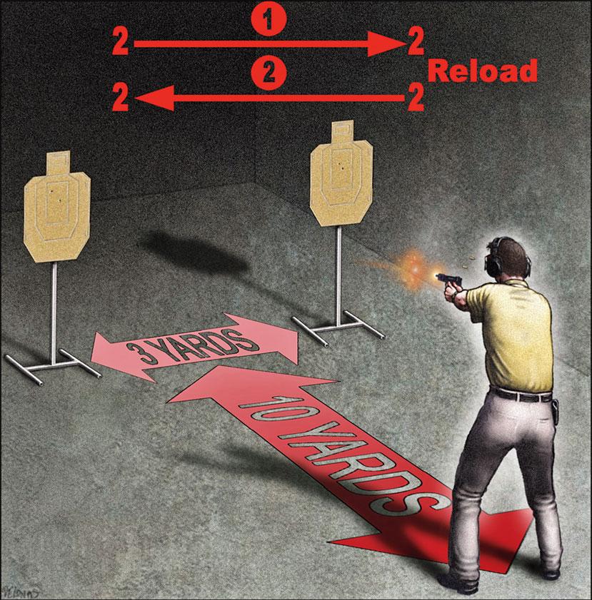 Handgun Skill Drill: Four Pair