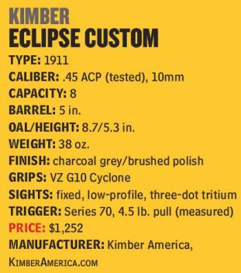 Kimber-Eclipse-Custom-Specs