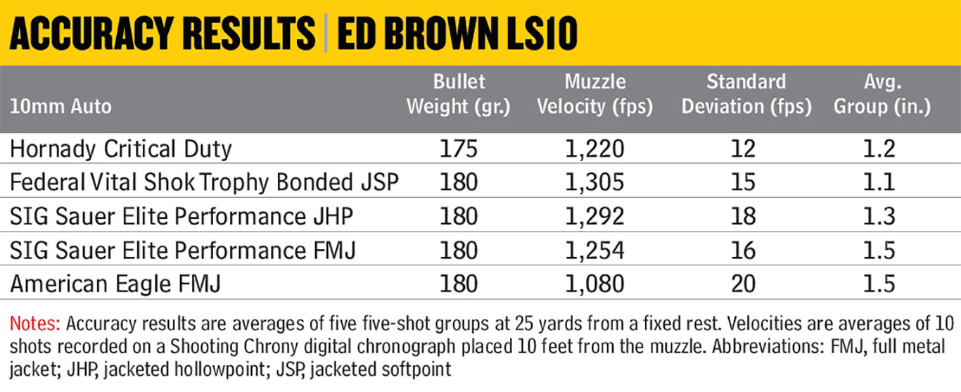 Ed-Brown-LS10-Accuracy