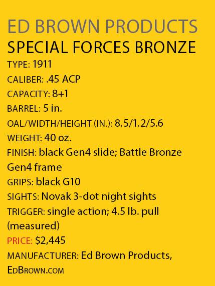 http://www.handgunsmag.com/files/ed-brown-special-forces-bronze-review/ed_brown_special_forces_bronze_7.jpg
